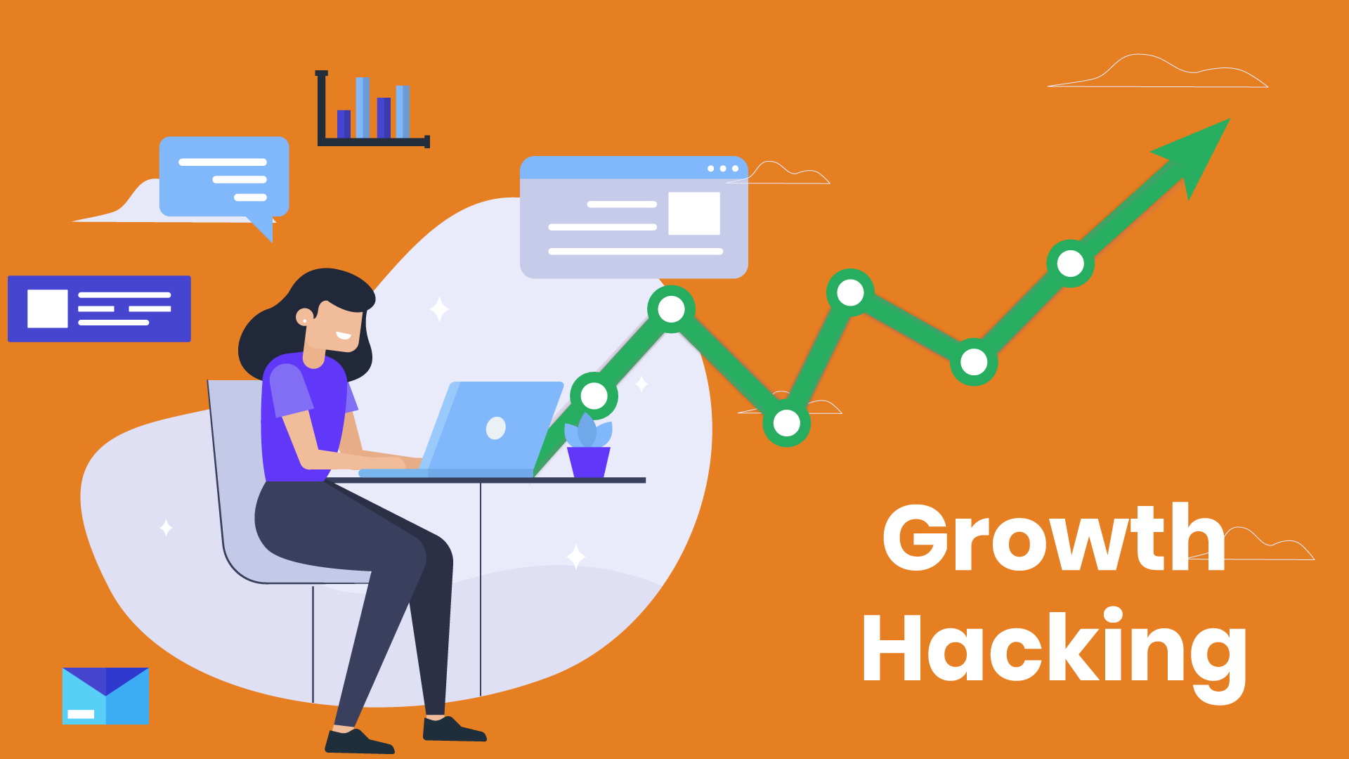 Fast intro into Growth hacking - abac
